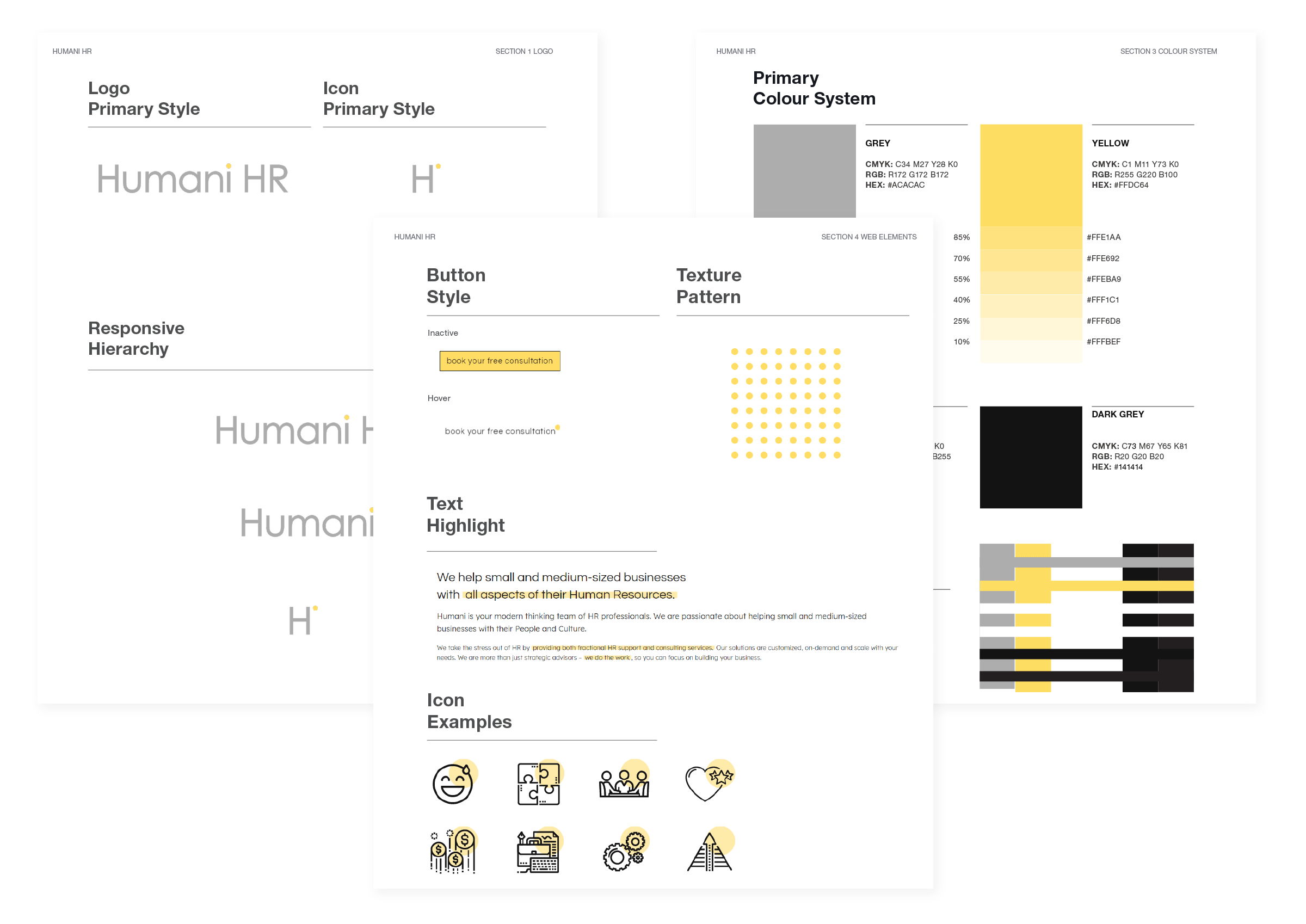 Humani design